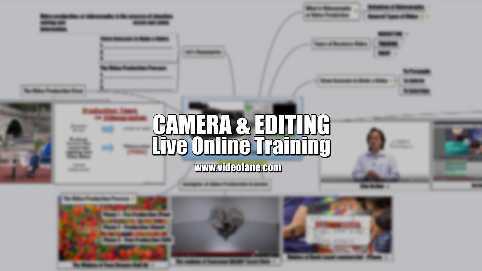 Camera and Editing Online Training
